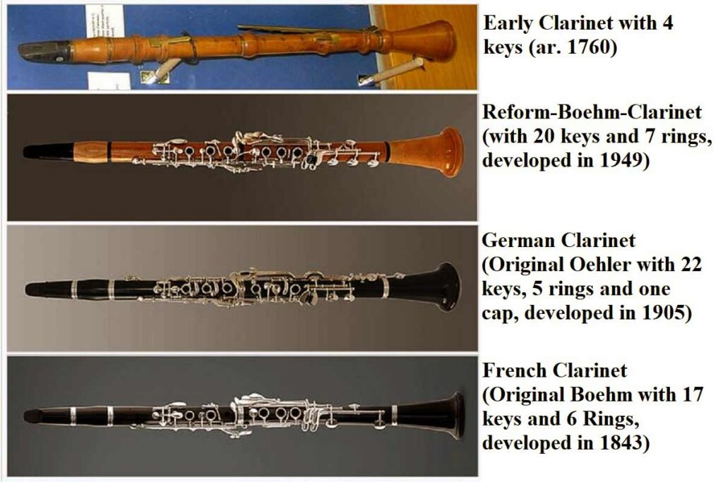 clarinet key and holes development
