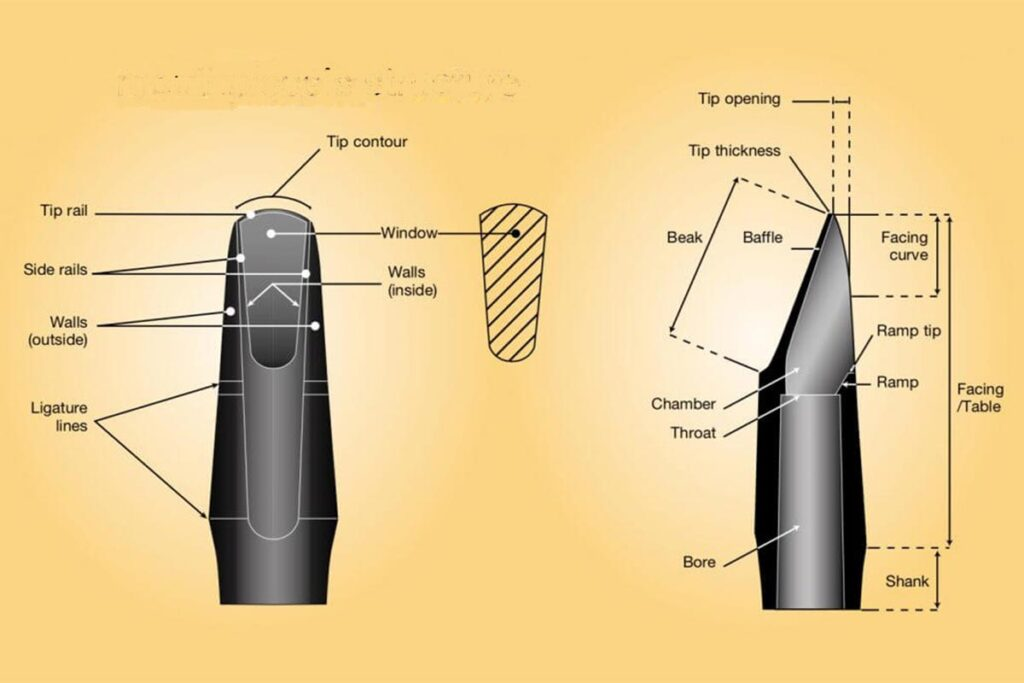Clarinet_mouthpiece_structure