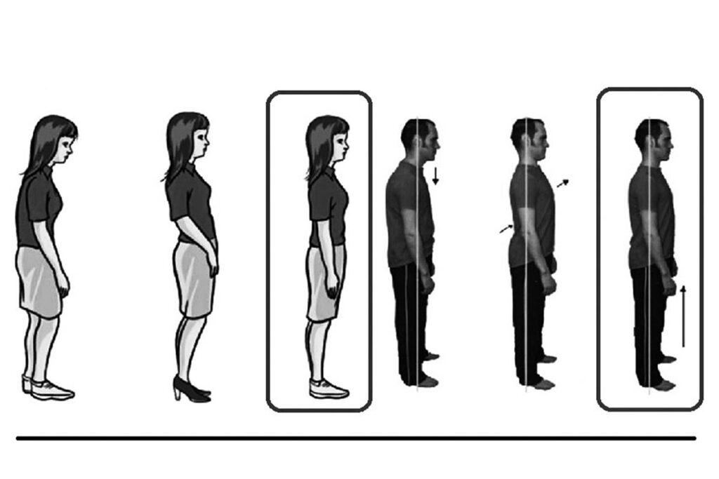 Correct singing posture