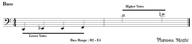 Major Voice Types - Bass vocal Range
