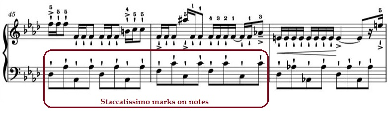 Staccatissimo signs on musical notes